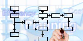 Rozbudowane i profesjonalne prezentacje w Microsoft PowerPoint